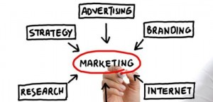 marketing-related aspects hand marker