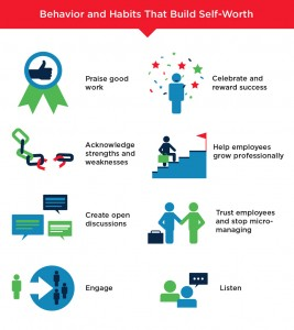 Infographic about building self-worth