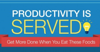 food-productivity 1
