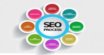 SEO process related tactics