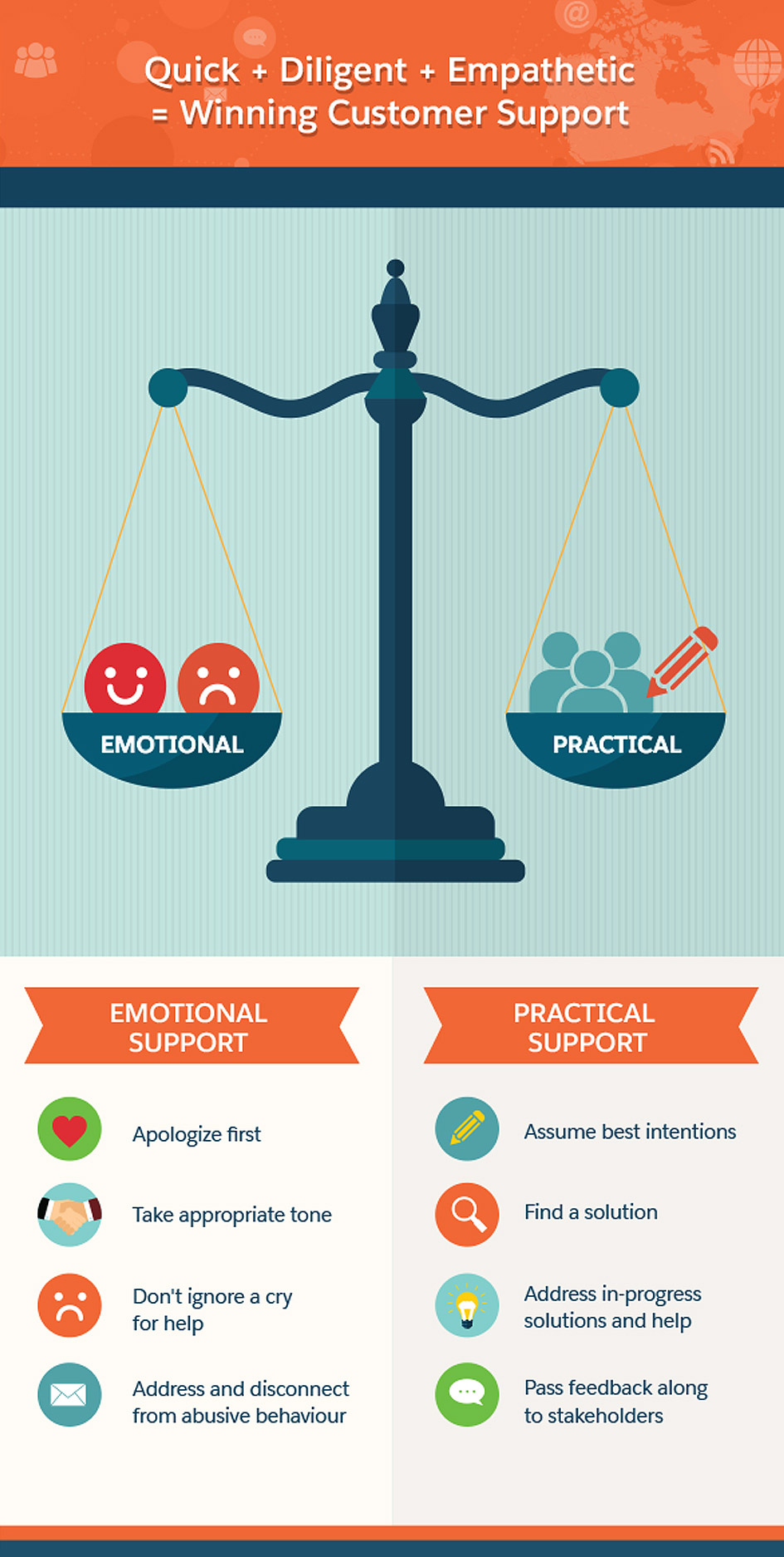 face-customer-service-infographic-3