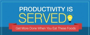 food-productivity 1
